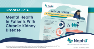 Infographic: Mental Health In Patients With Kidney Disease