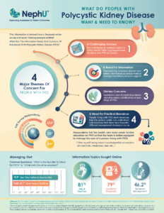 Infographic: What Do People With Polycystic Kidney Disease Want & Need To Know?